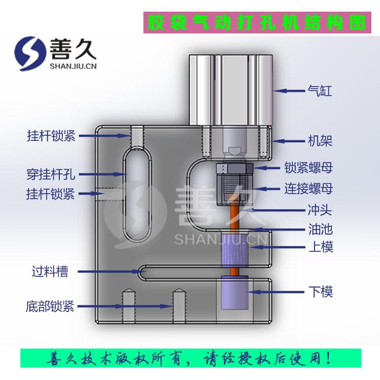 气动胶袋打孔机结构图